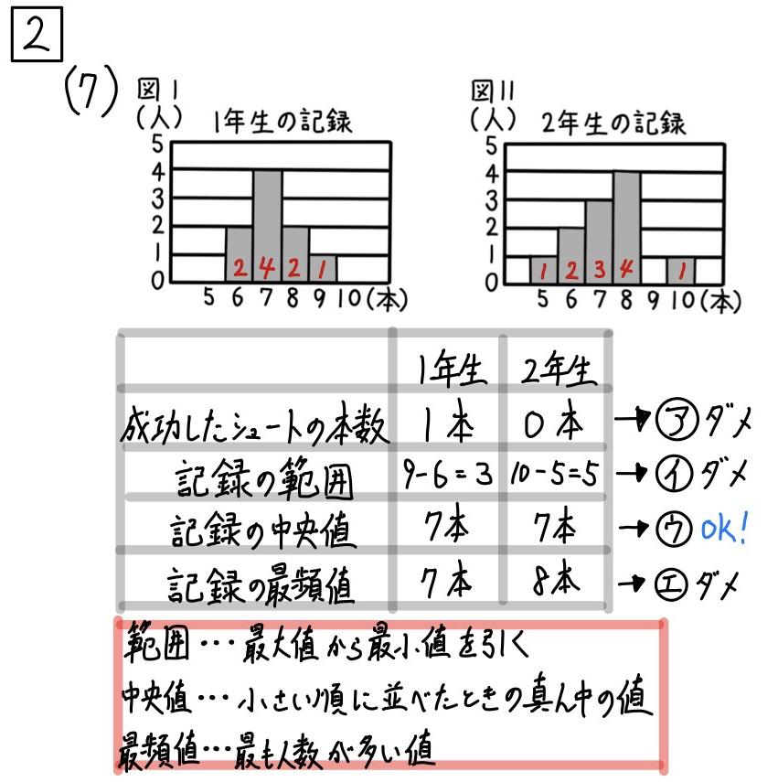 2020大阪公立数学A2-1-7