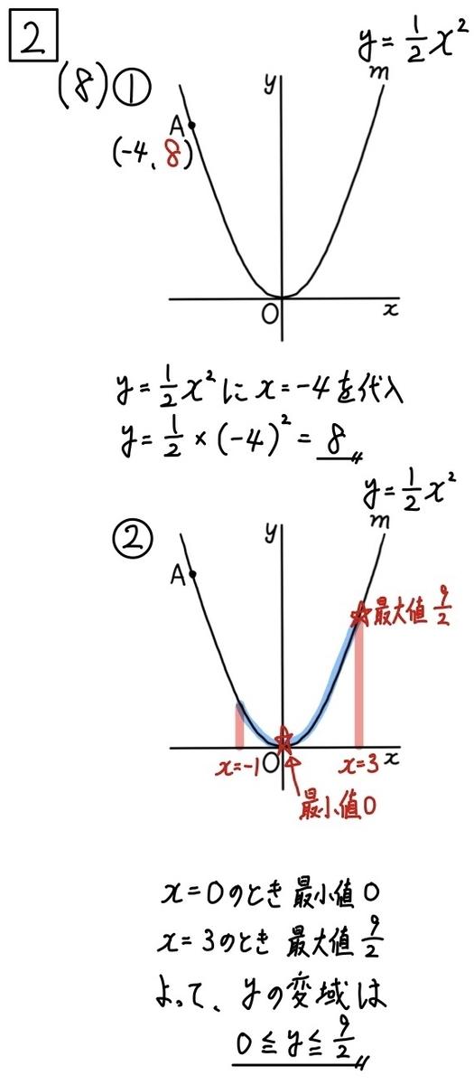 2020大阪公立数学A2-8