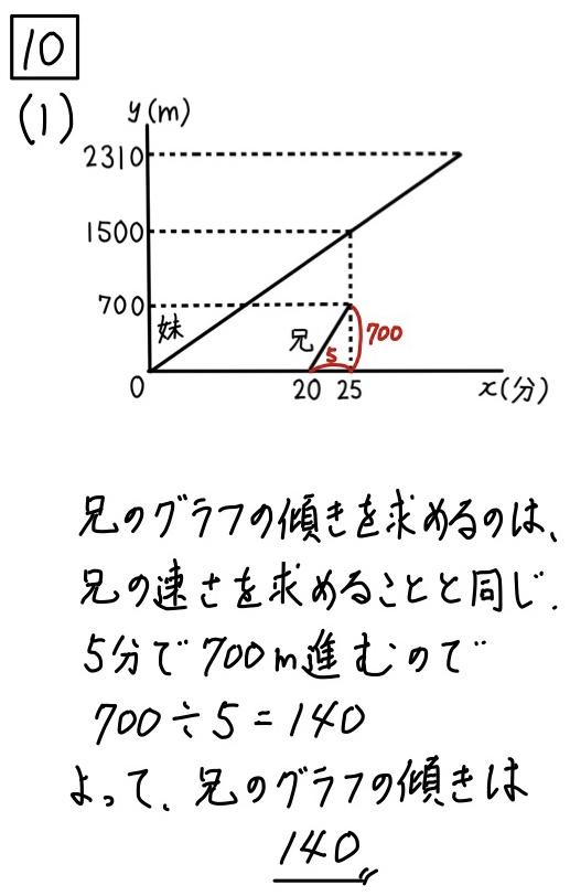 2020岩手公立数学10−1