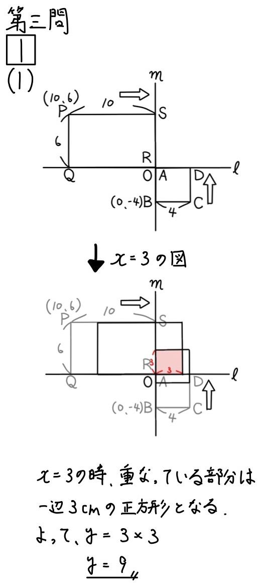2020山形公立数学3−1