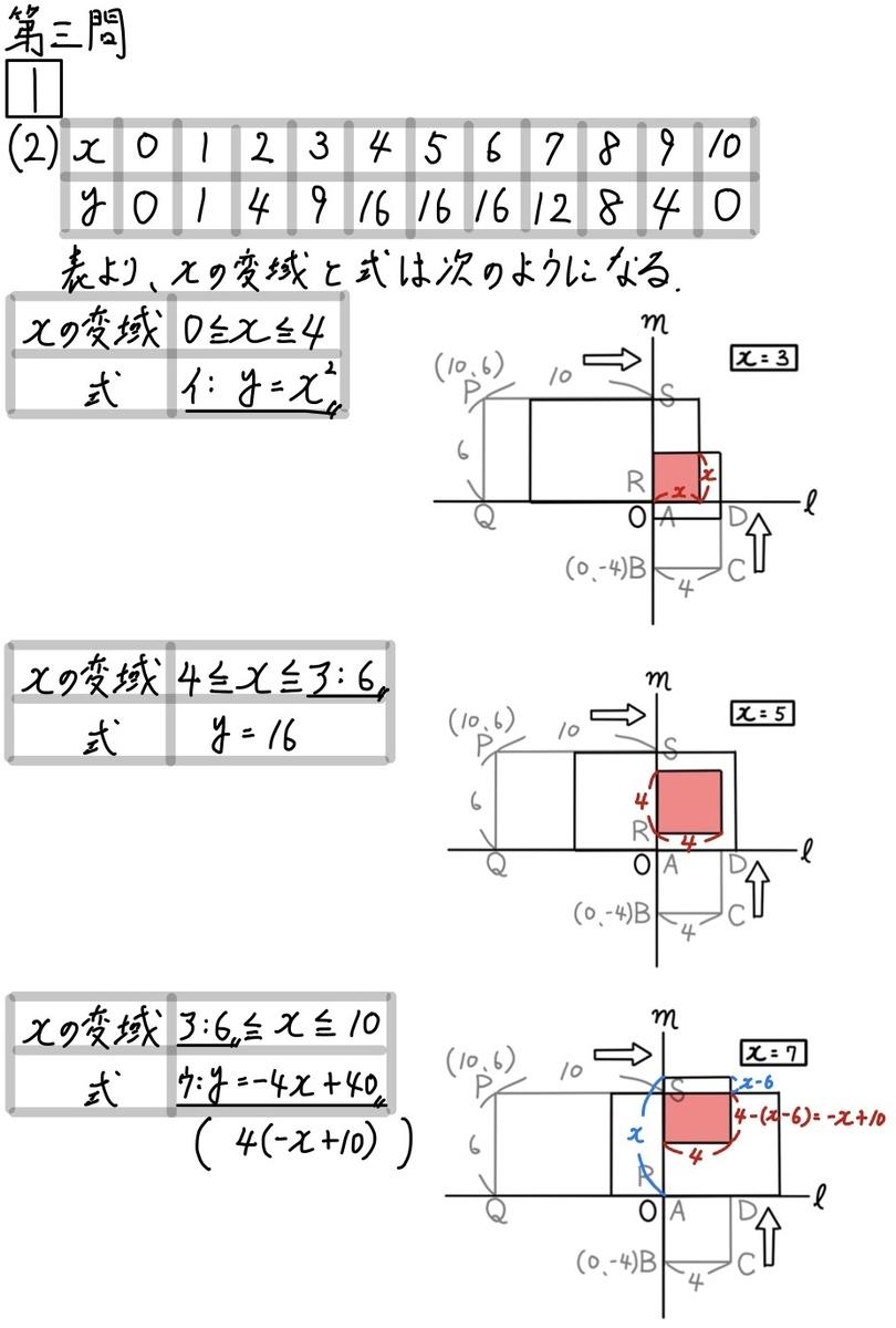 2020山形公立数学3−1−2