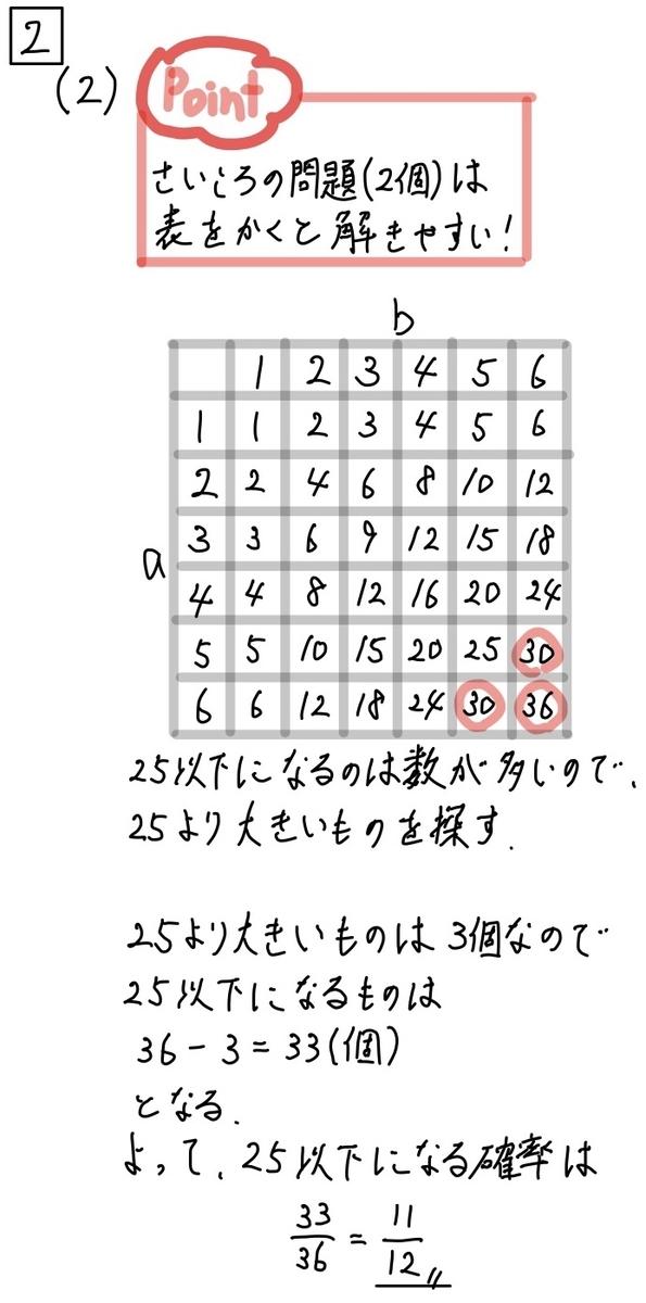 2020新潟公立数学2−2