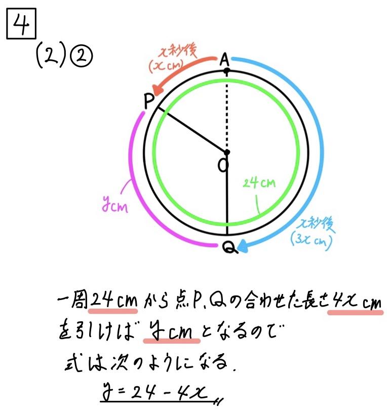 2020新潟公立数学4−2−2