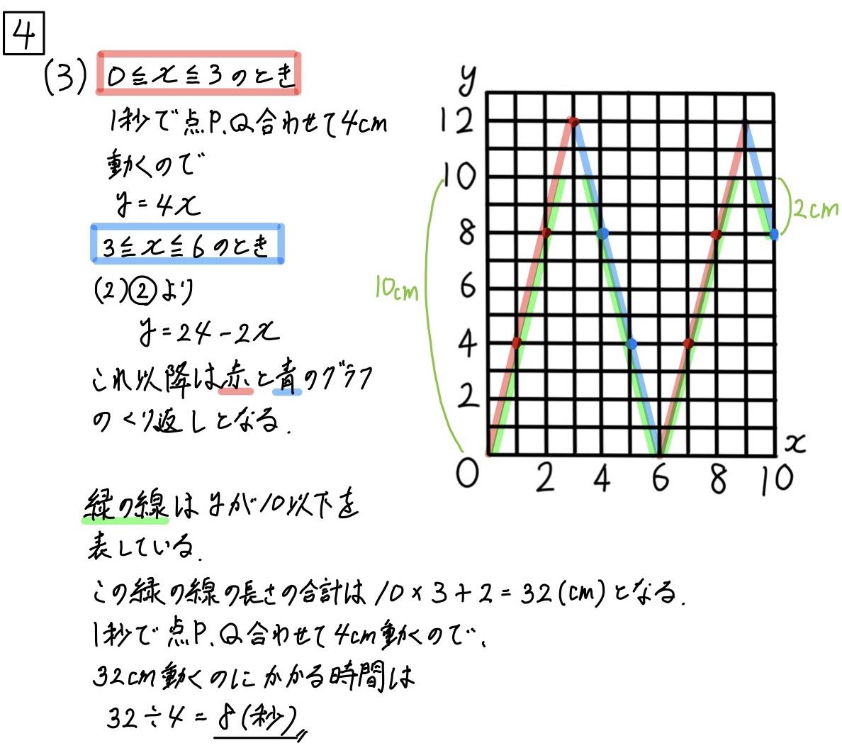2020新潟公立数学4−3