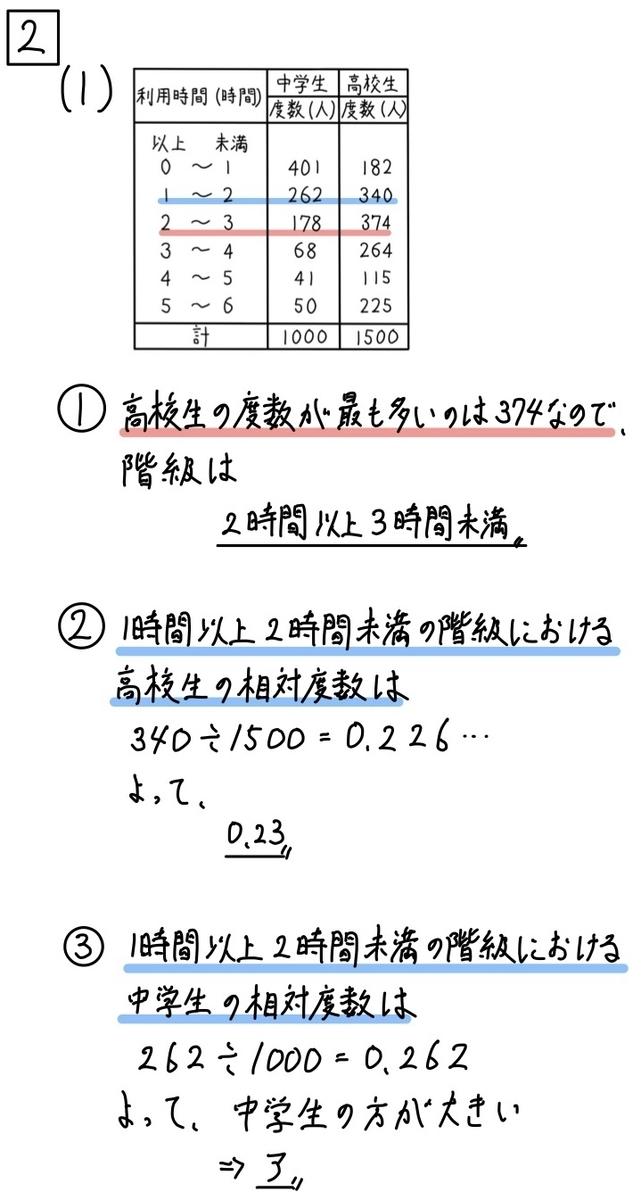 2020長野公立数学2−1