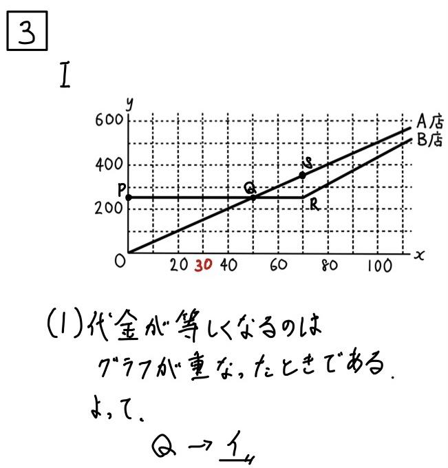 2020長野公立数学3_1-1
