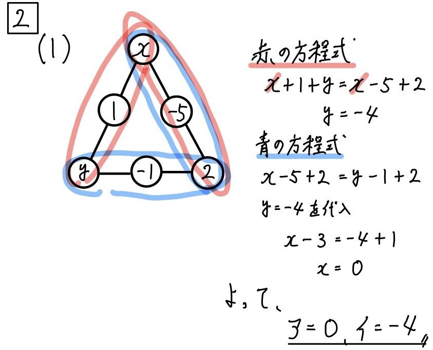 2020愛知公立数学A2-1