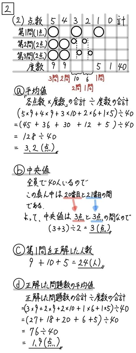 2020愛知公立数学A2-2