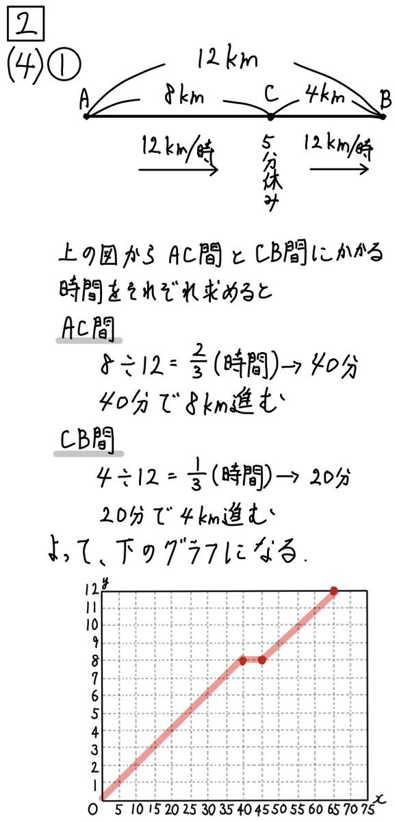 2020愛知公立数学A2_4-1