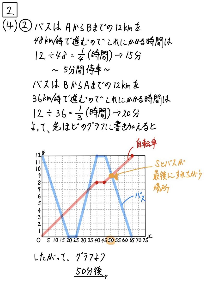 2020愛知公立数学A2_4-2