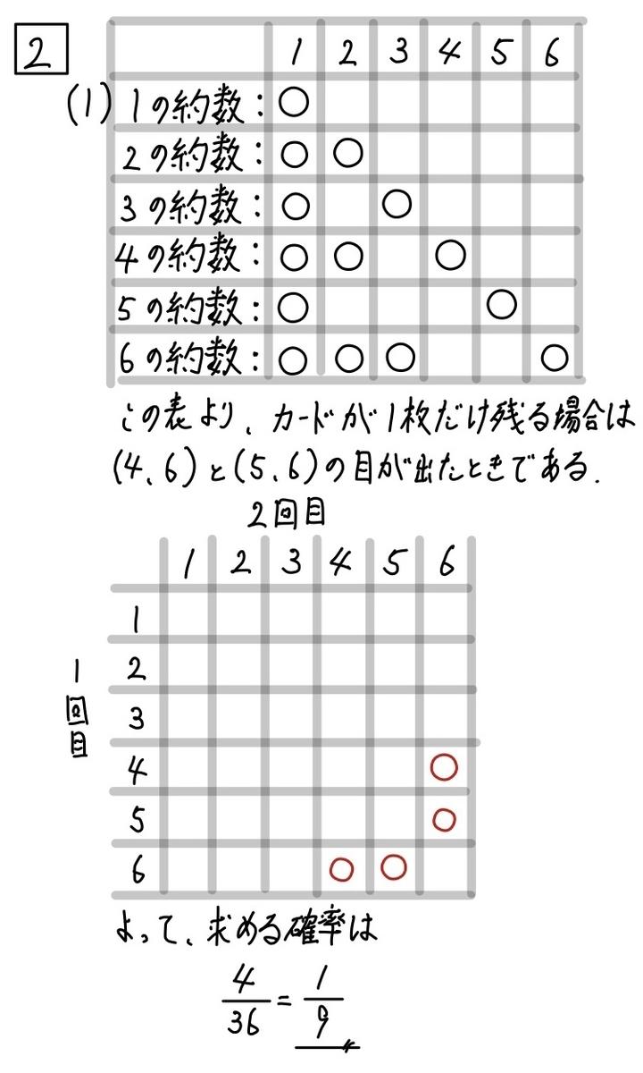2020愛知公立数学2−1