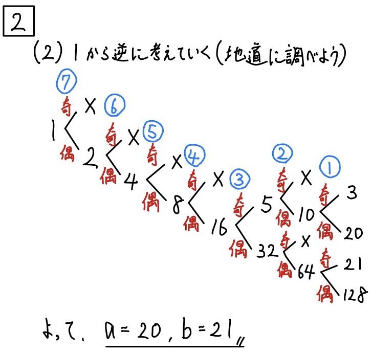 2020愛知公立数学2−2