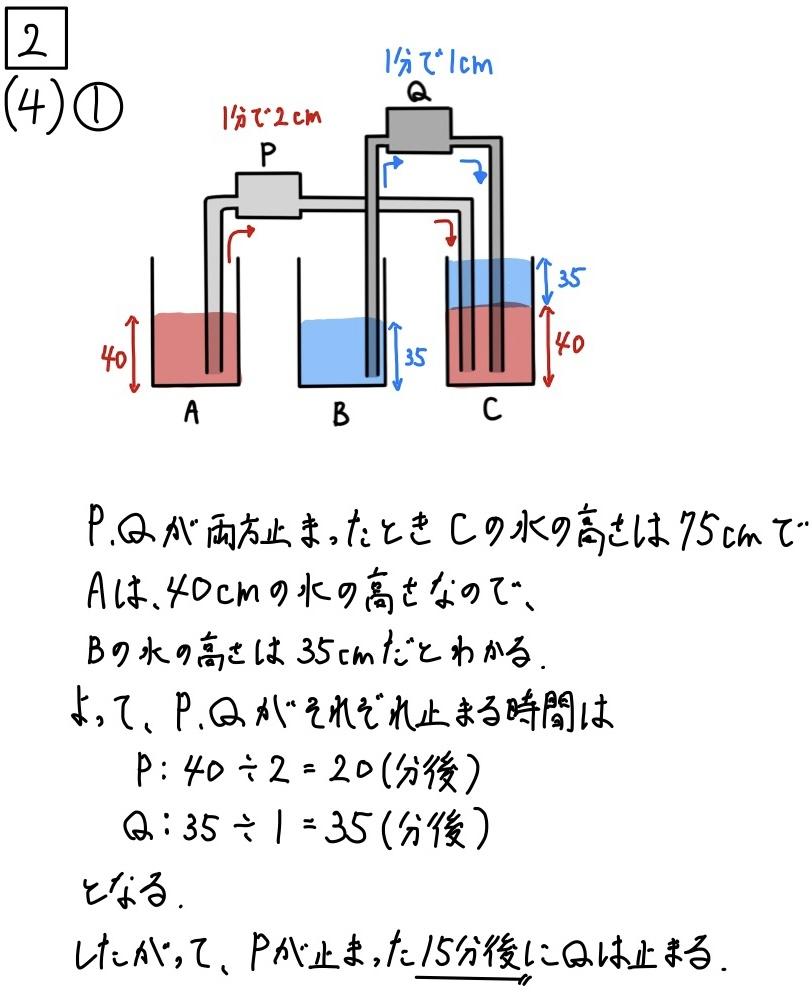 2020愛知公立数学2_4-1