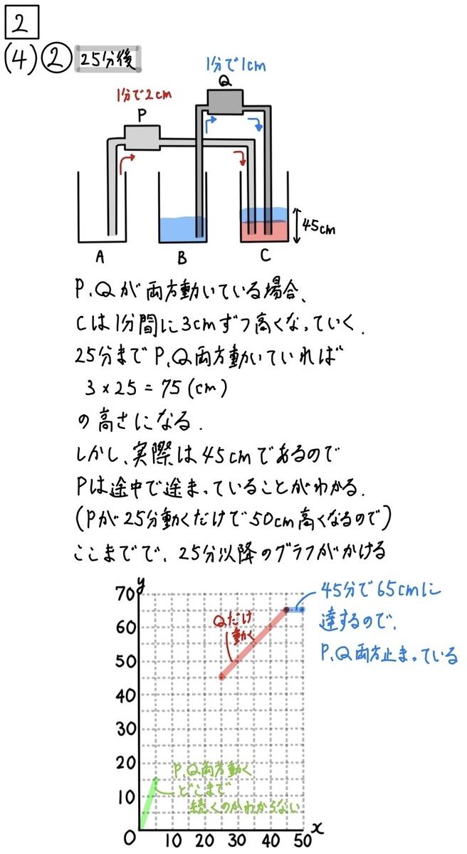 2020愛知公立数学2_4-2