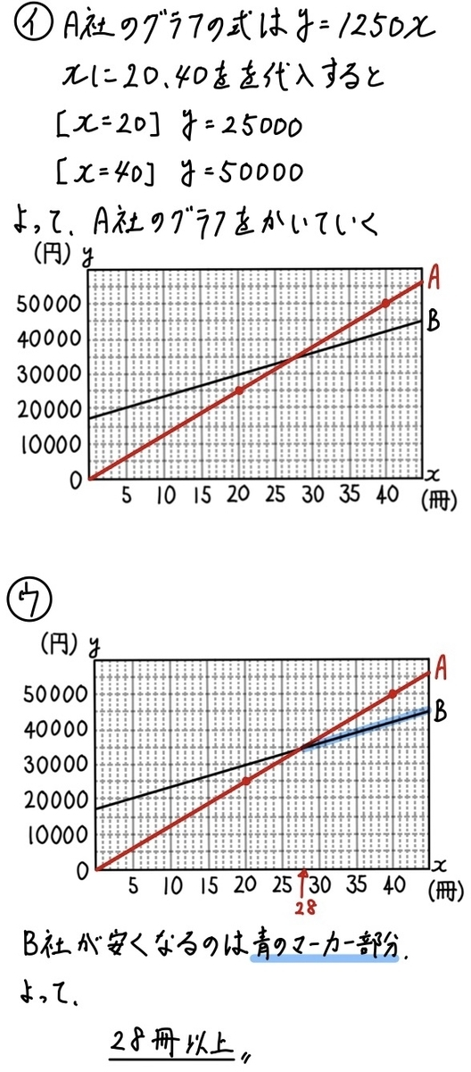 2020三重公立数学2−1