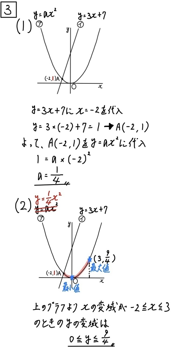 2020三重公立数学3_1-2