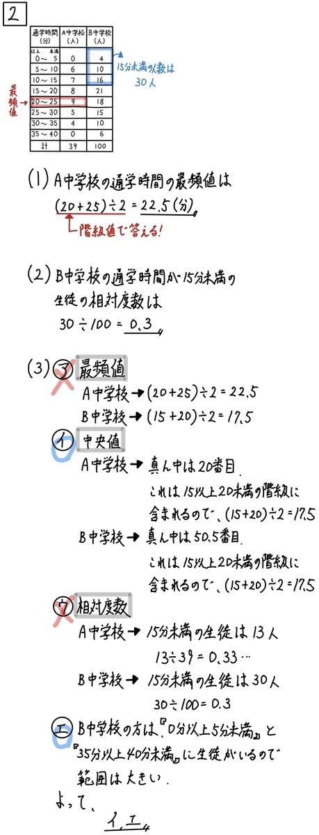 2020岐阜公立数学2
