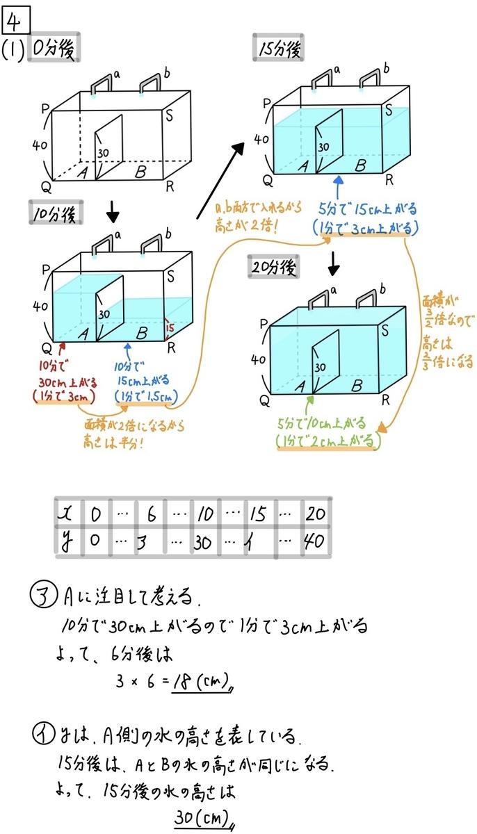 2020岐阜公立数学4−1