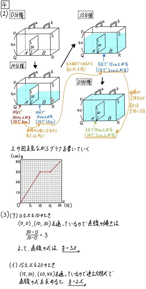 2020岐阜公立数学4_2-3