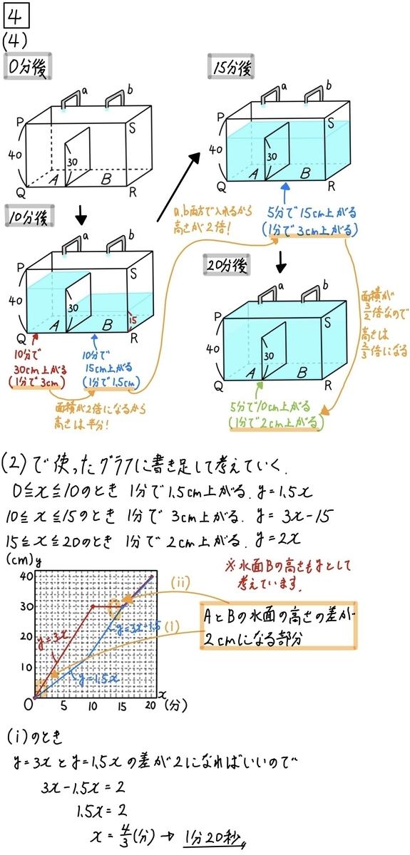 2020岐阜公立数学4-4