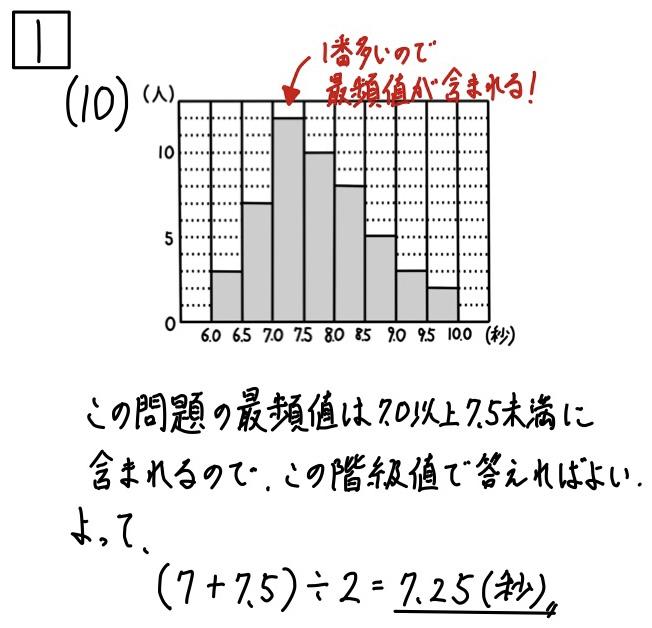2020富山公立数学1-10