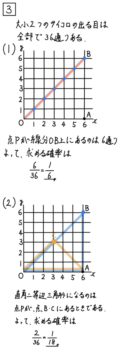 2020富山公立数学3_1-2
