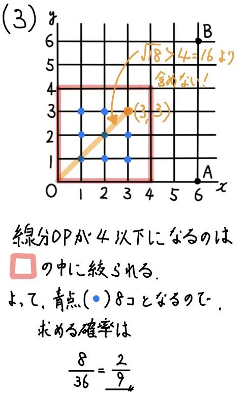 2020富山公立数学3-3