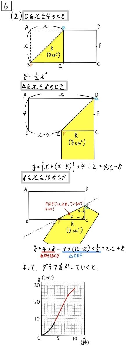 2020富山公立数学6-2