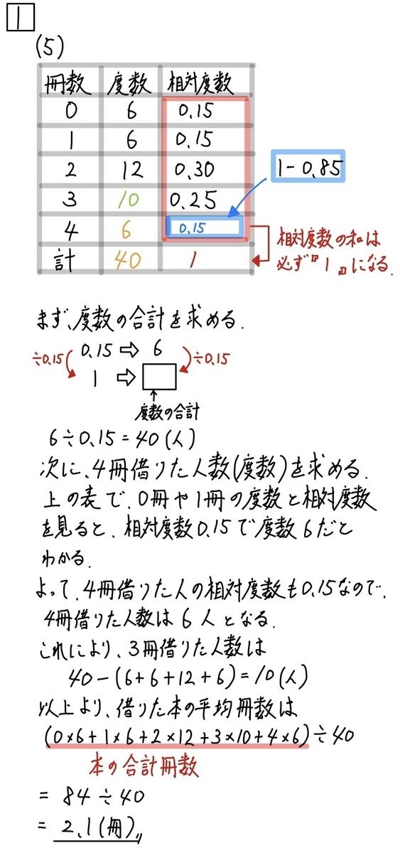 2020石川公立数学1−5