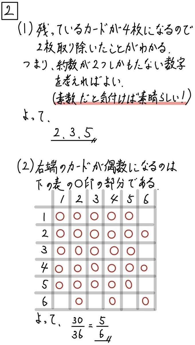 2020石川公立数学2