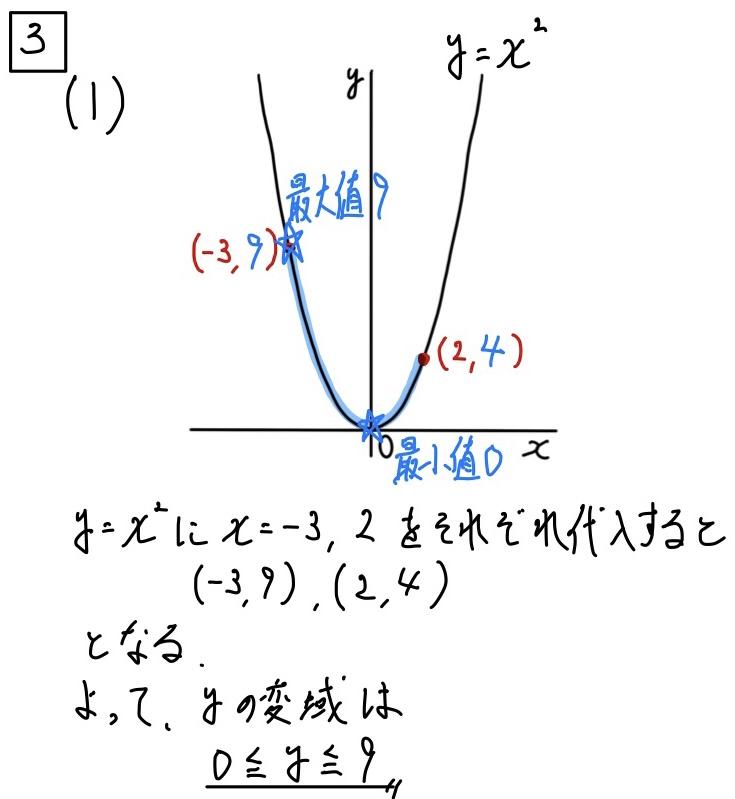 2020石川公立数学3−1