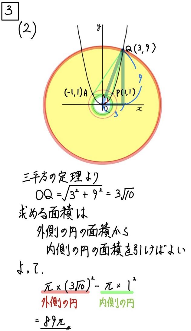 2020石川公立数学3−2
