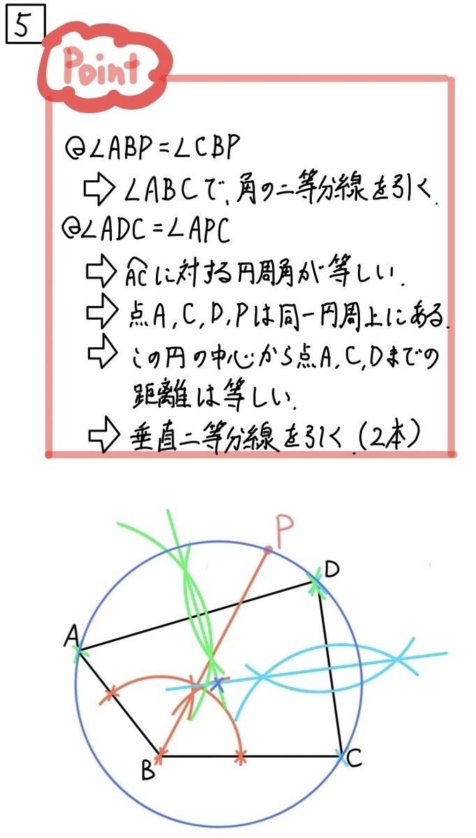 2020石川公立数学5