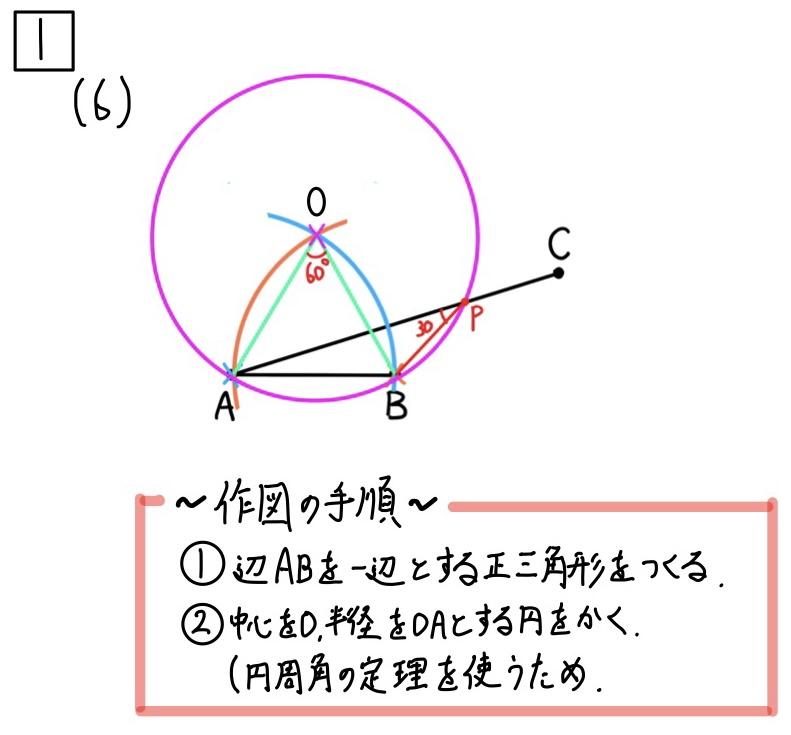 2020福井公立数学1-6