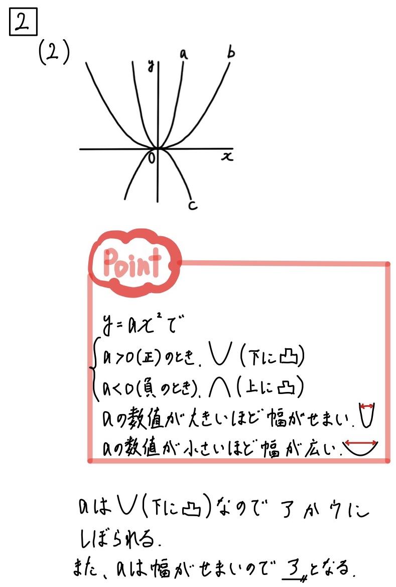 2020福井公立数学2-2