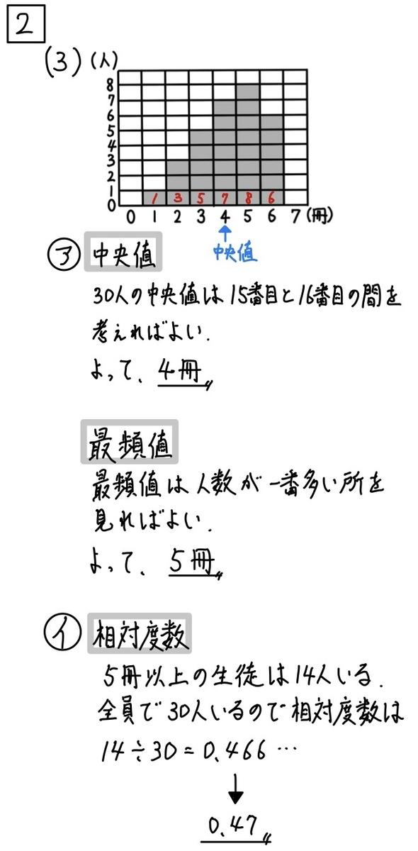 2020福井公立数学2−3