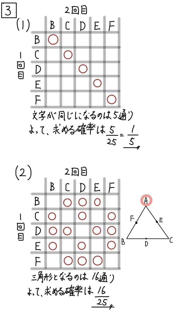 2020福井公立数学3