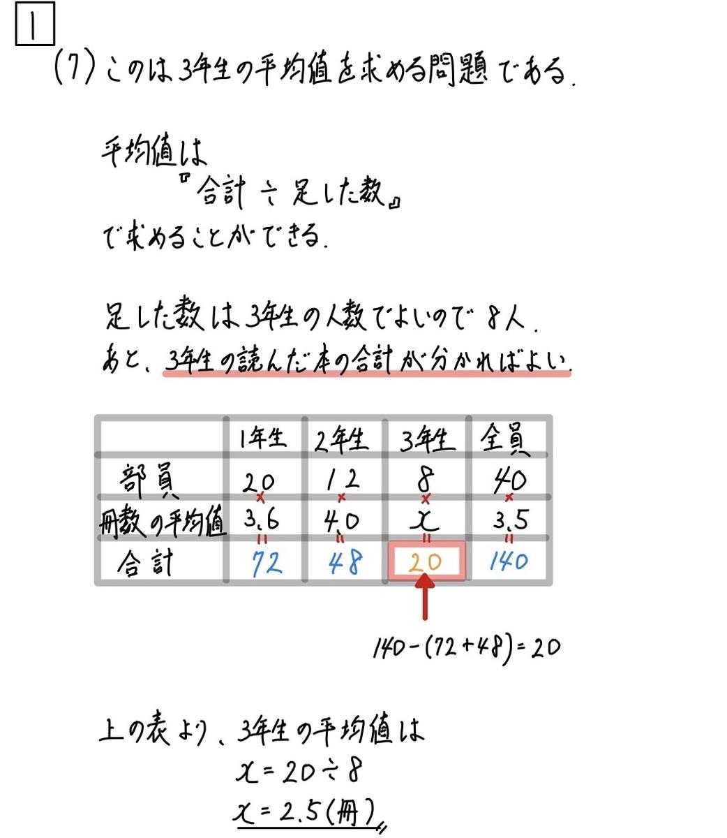 2020大阪数学1_7