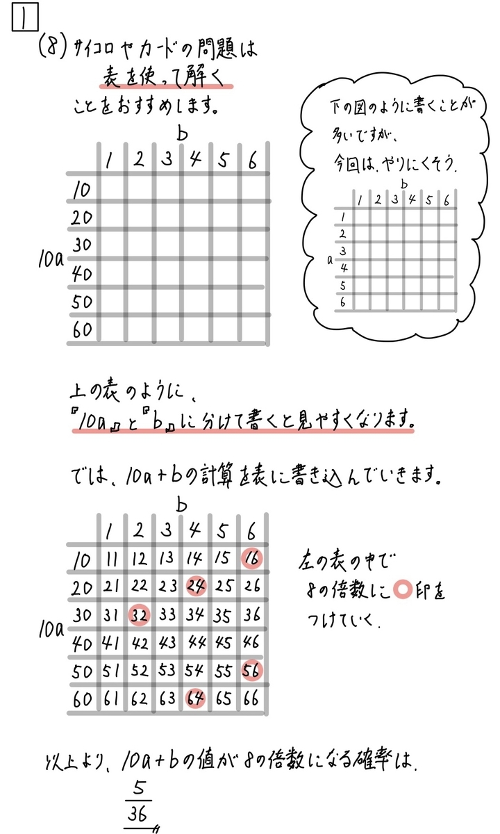 2020大阪数学b1_8