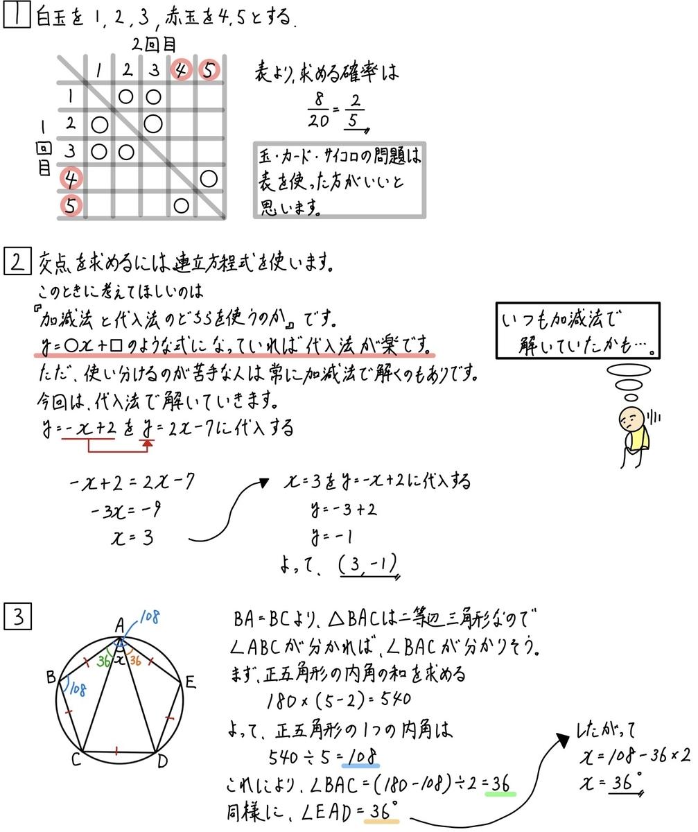 偏差値50突破への道No.19