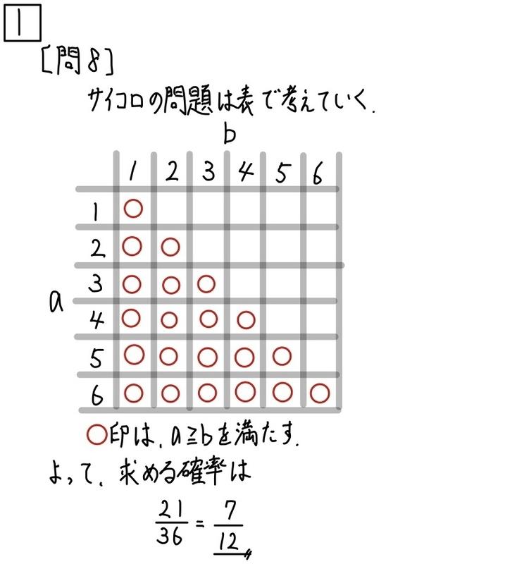 2021東京公立数学1_8