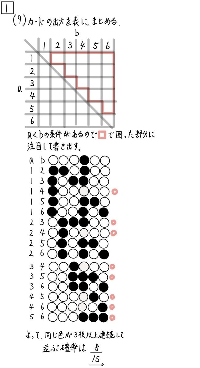 2021大阪数学c1_9