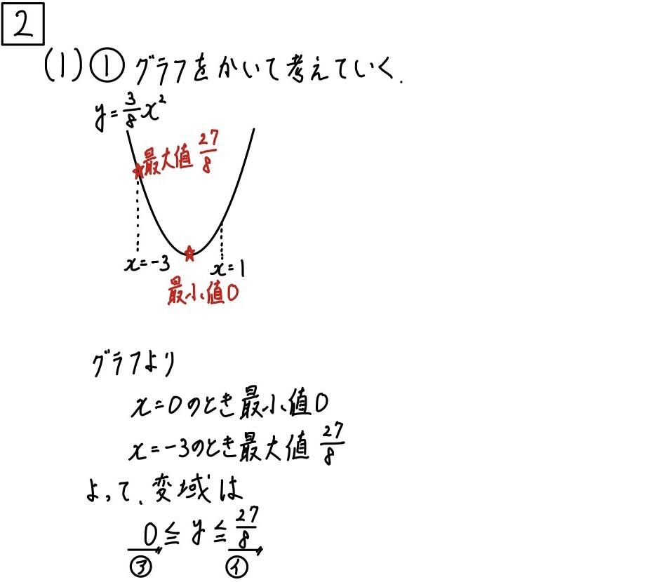 2021大阪数学c2_1-1