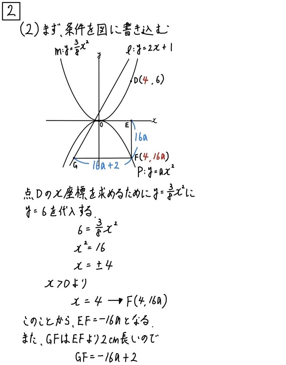 2021大阪数学c1_2