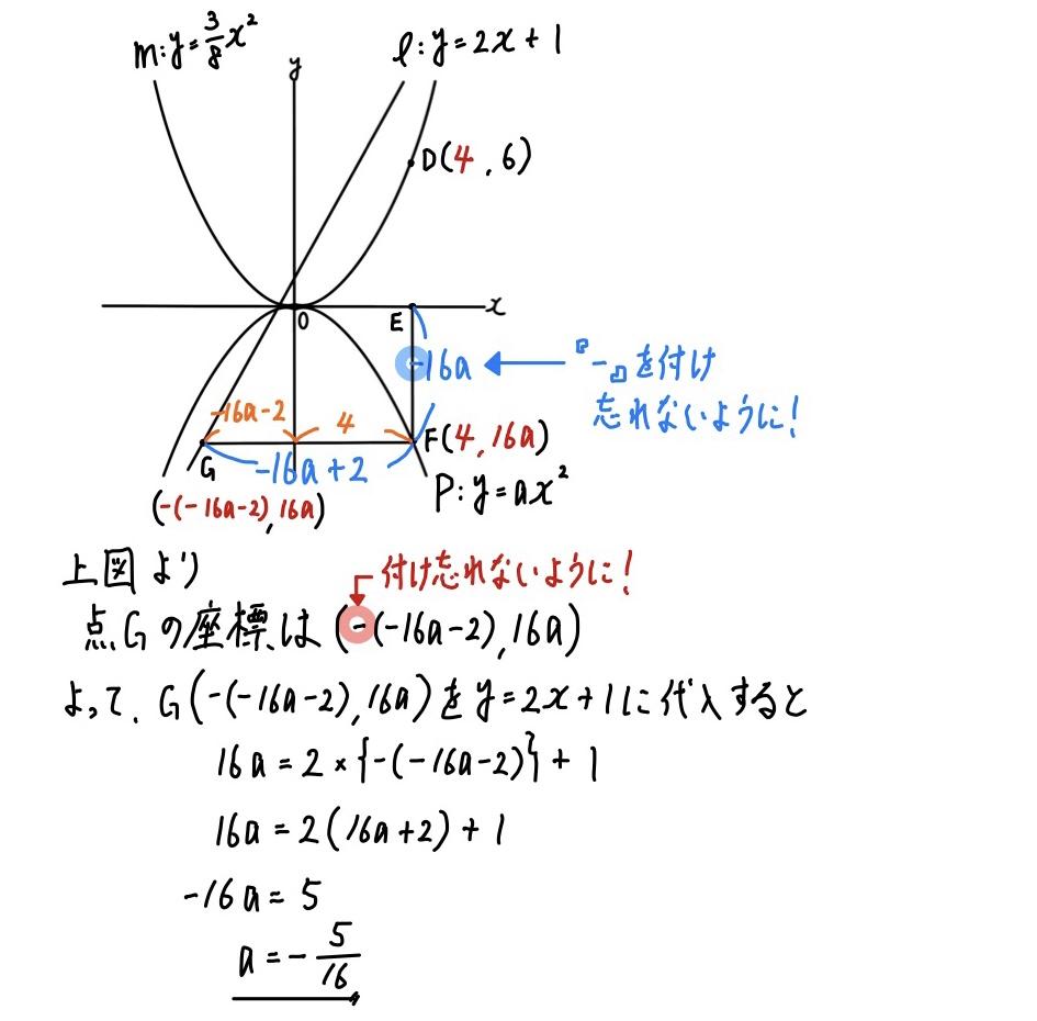 2021大阪数学c2_2