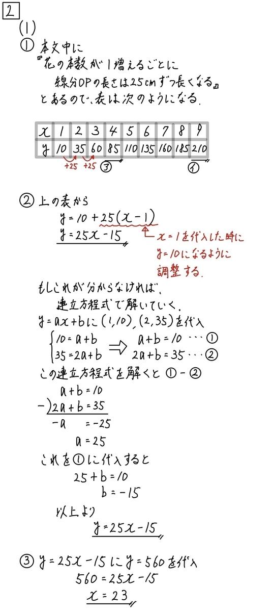 2021大阪数学B2-1