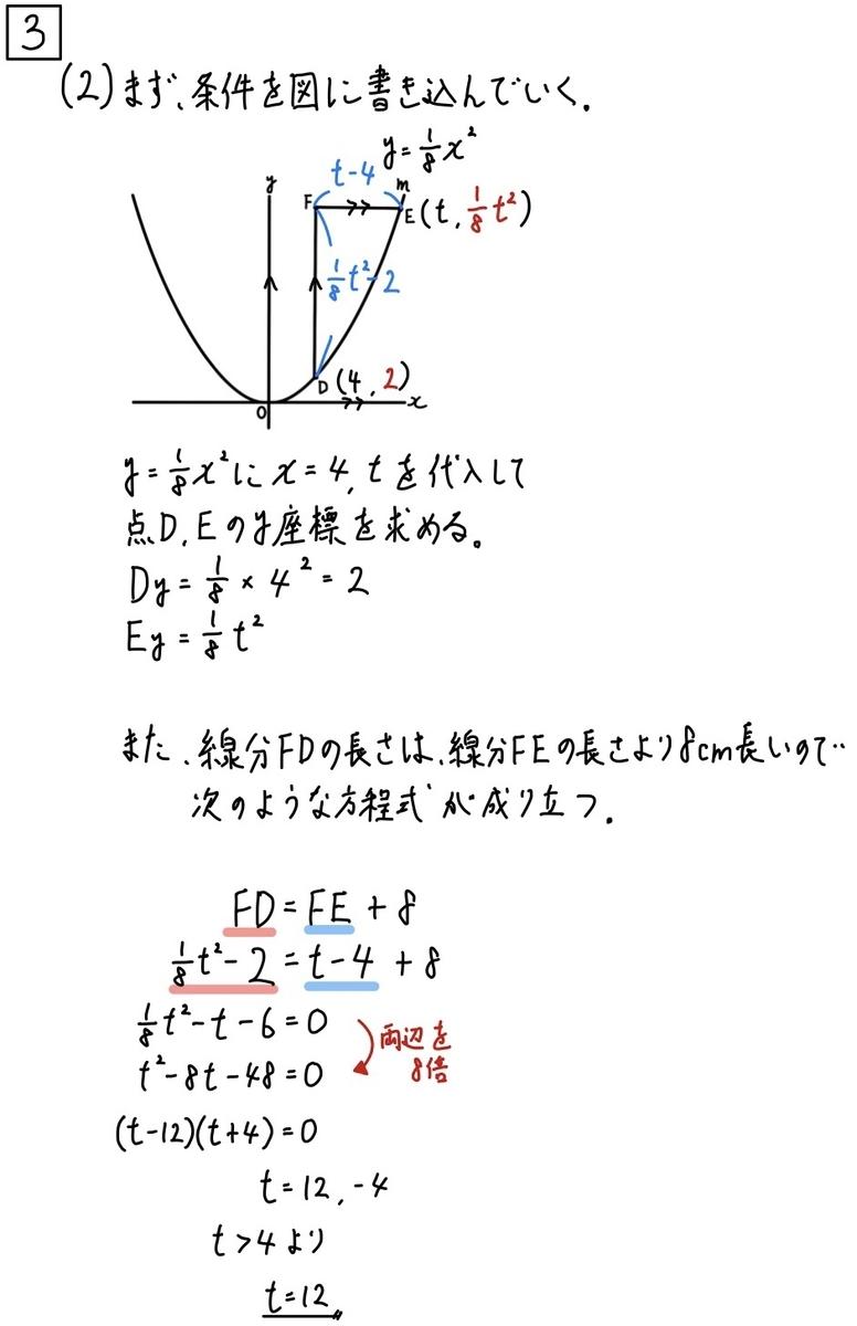 2021大阪数学B3-2