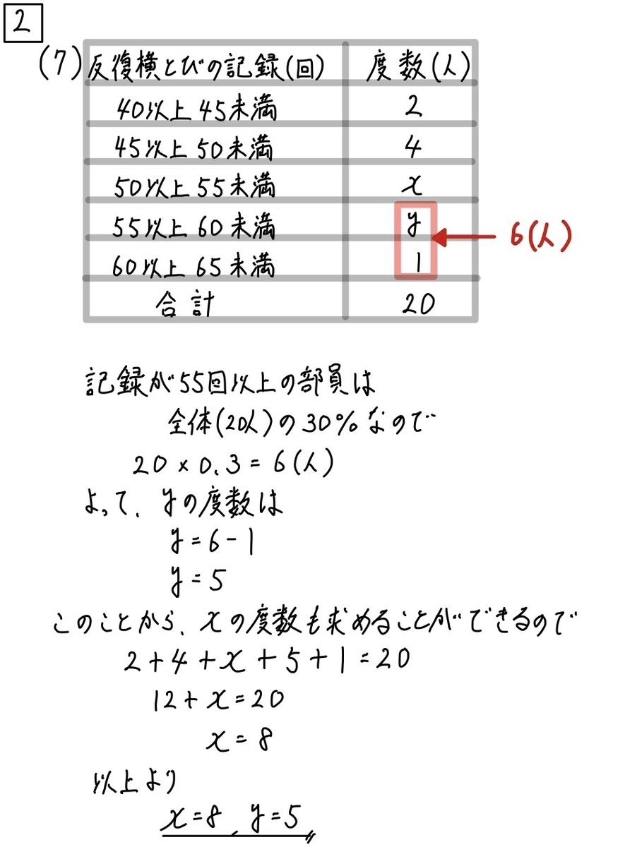 2021大阪数学A2_7