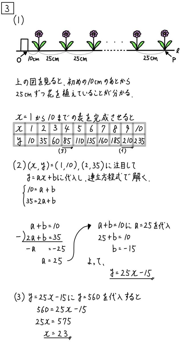 2021大阪数学A3_1