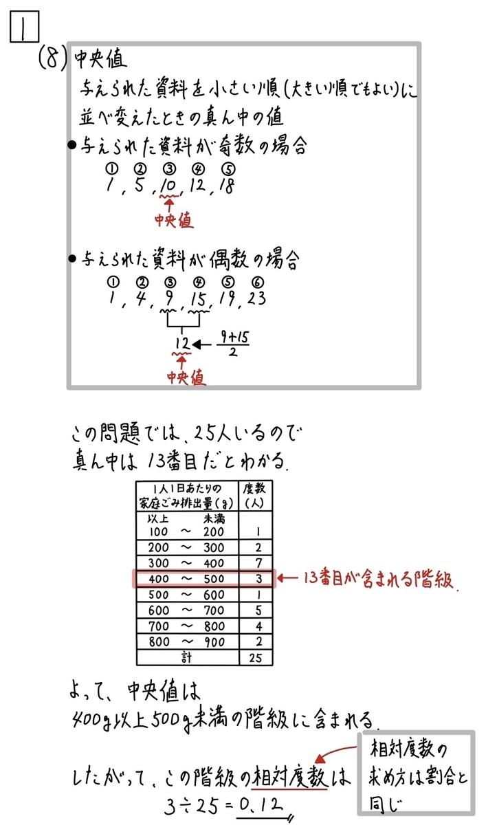 2021兵庫公立数学1_8